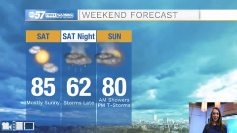 Temperatures in 80s this weekend; storm chances starting tonight